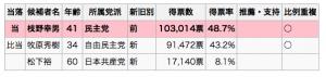 スクリーンショット 2014-12-09 14.13.52